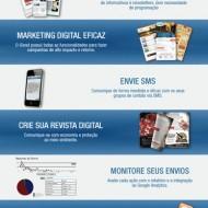 Marketing - Anúncio Campanha iSend